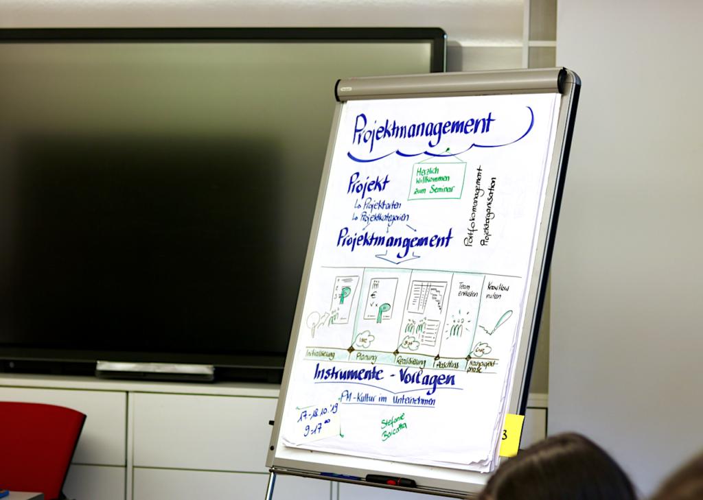 Training online ewico Umstellung webinar Schulung formazione online flipchart